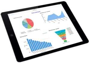 dịch vụ quản trị website tại digipublic
