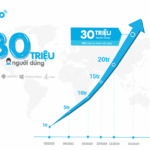 dịch vụ quảng cáo zalo digipublic