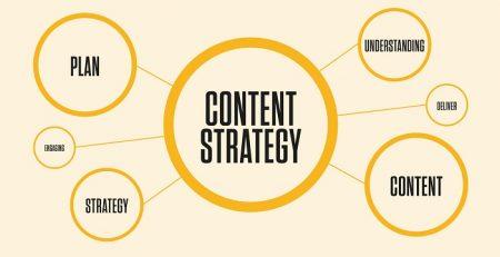 8 bước cơ bản để xây dựng chiến lược content marketing hoàn thiện cho doanh nghiệp (P.1)